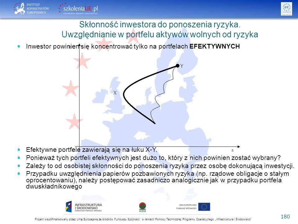 """Projekt współfinansowany przez Unię Europejską ze środków Funduszu Spójności w ramach Pomocy Technicznej Programu Operacyjnego """"Infrastruktura i Środowisko 180 Skłonność inwestora do ponoszenia ryzyka."""
