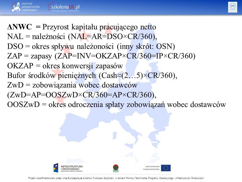 """Projekt współfinansowany przez Unię Europejską ze środków Funduszu Spójności w ramach Pomocy Technicznej Programu Operacyjnego """"Infrastruktura i Środowisko ΔNWC = Przyrost kapitału pracującego netto NAL = należności (NAL=AR=DSO×CR/360), DSO = okres spływu należoności (inny skrót: OSN) ZAP = zapasy (ZAP=INV=OKZAP×CR/360=IP×CR/360) OKZAP = okres konwersji zapasów Bufor środków pieniężnych (Cash≈(2…5)×CR/360), ZwD = zobowiązania wobec dostawców (ZwD=AP=OOSZwD×CR/360=AP×CR/360), OOSZwD = okres odroczenia spłaty zobowiązań wobec dostawców"""