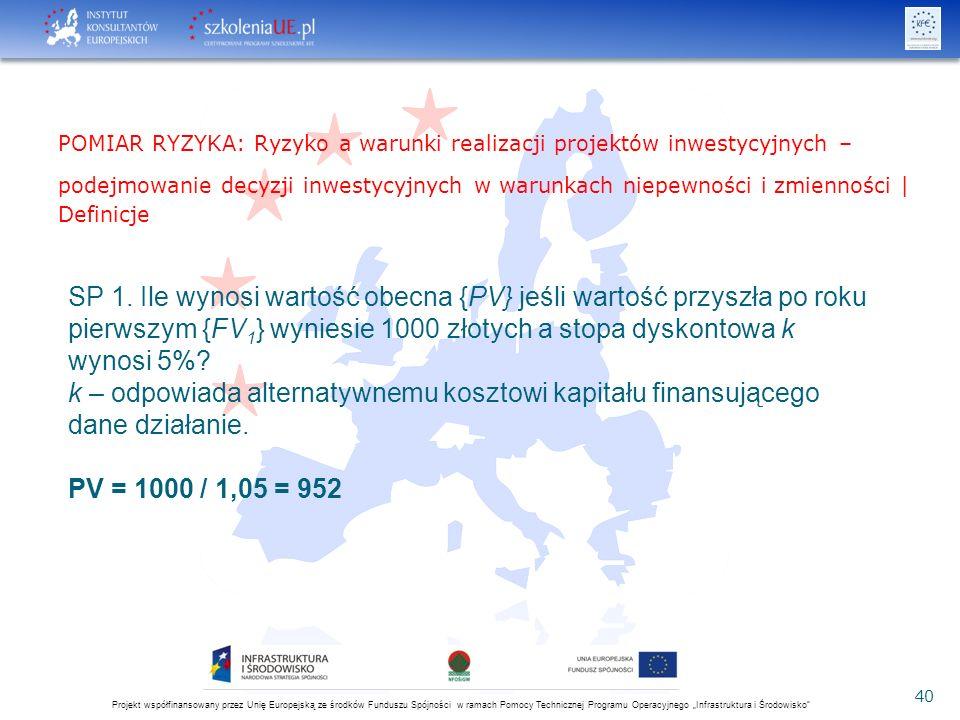 """Projekt współfinansowany przez Unię Europejską ze środków Funduszu Spójności w ramach Pomocy Technicznej Programu Operacyjnego """"Infrastruktura i Środowisko 40 2016-05-28 SP 1."""