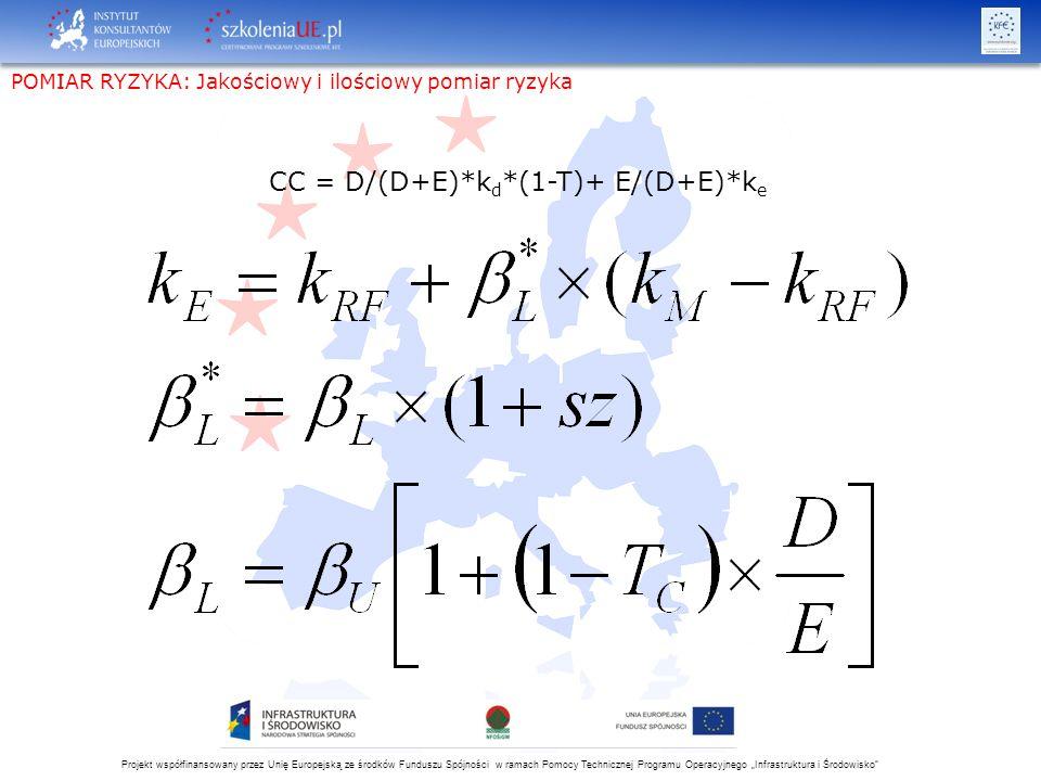 """Projekt współfinansowany przez Unię Europejską ze środków Funduszu Spójności w ramach Pomocy Technicznej Programu Operacyjnego """"Infrastruktura i Środowisko POMIAR RYZYKA: Jakościowy i ilościowy pomiar ryzyka CC = D/(D+E)*k d *(1-T)+ E/(D+E)*k e"""
