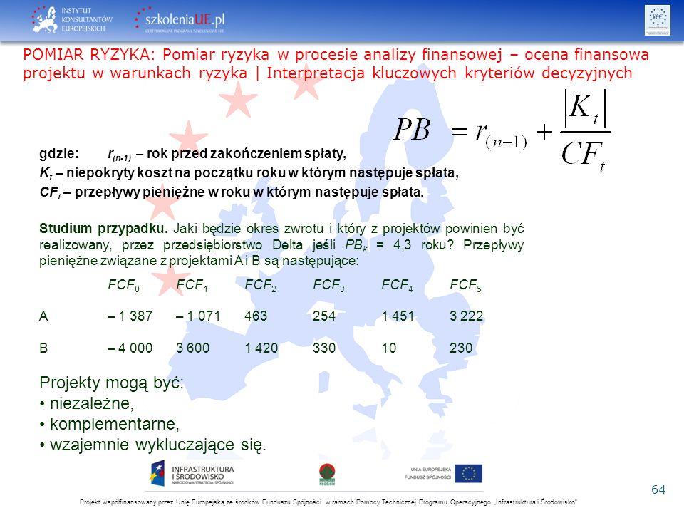 """Projekt współfinansowany przez Unię Europejską ze środków Funduszu Spójności w ramach Pomocy Technicznej Programu Operacyjnego """"Infrastruktura i Środowisko 64 gdzie: r (n-1) – rok przed zakończeniem spłaty, K t – niepokryty koszt na początku roku w którym następuje spłata, CF t – przepływy pieniężne w roku w którym następuje spłata."""