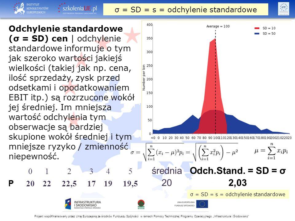 POMIAR RYZYKA: Jakościowy i ilościowy pomiar ryzyka RYZYKO (ang.