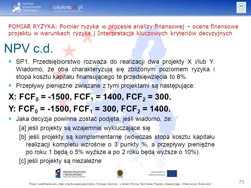 """Projekt współfinansowany przez Unię Europejską ze środków Funduszu Spójności w ramach Pomocy Technicznej Programu Operacyjnego """"Infrastruktura i Środowisko 71 NPV c.d."""