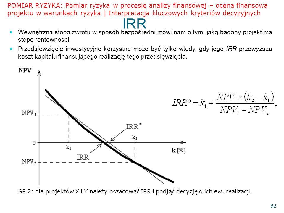 IRR 82 Wewnętrzna stopa zwrotu w sposób bezpośredni mówi nam o tym, jaką badany projekt ma stopę rentowności. Przedsięwzięcie inwestycyjne korzystne m