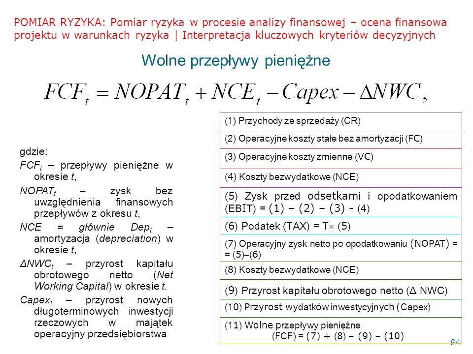 gdzie: FCF t – przepływy pieniężne w okresie t, NOPAT t – zysk bez uwzględnienia finansowych przepływów z okresu t, NCE = głównie Dep t – amortyzacja (depreciation) w okresie t, ΔNWC t – przyrost kapitału obrotowego netto (Net Working Capital) w okresie t.