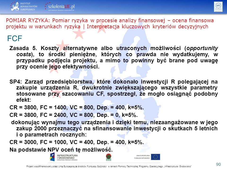 """Projekt współfinansowany przez Unię Europejską ze środków Funduszu Spójności w ramach Pomocy Technicznej Programu Operacyjnego """"Infrastruktura i Środowisko 90 FCF Zasada 5."""
