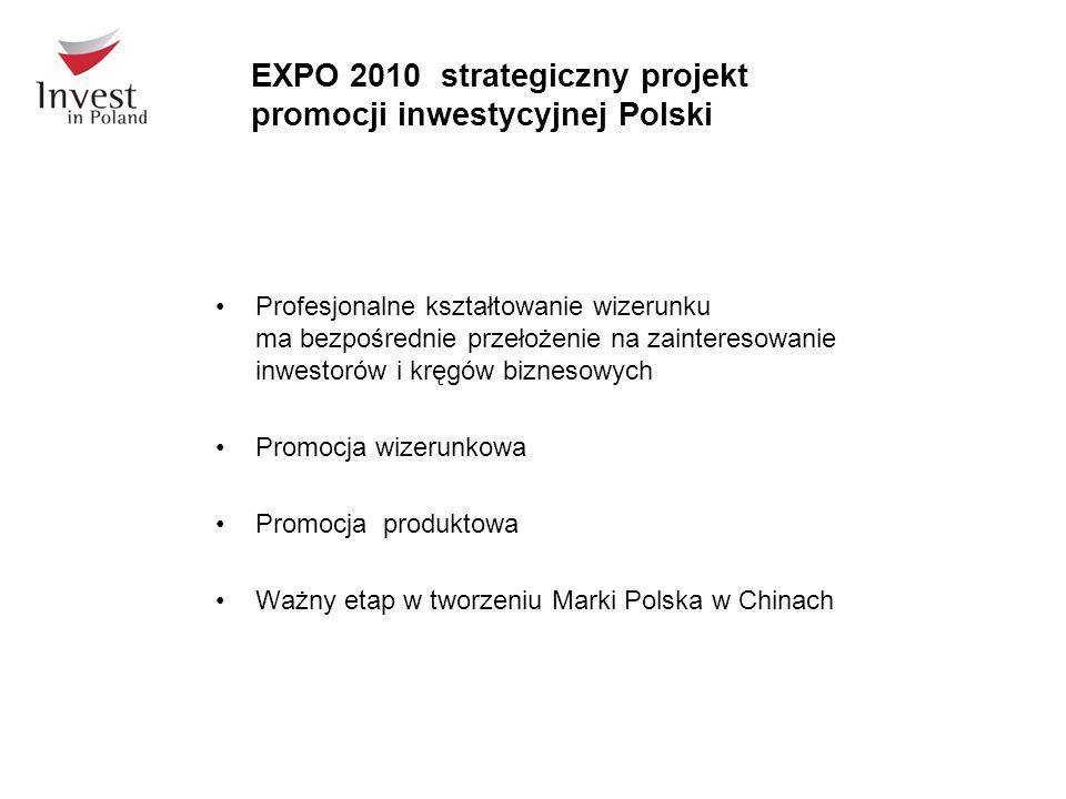EXPO 2010 strategiczny projekt promocji inwestycyjnej Polski Profesjonalne kształtowanie wizerunku ma bezpośrednie przełożenie na zainteresowanie inwestorów i kręgów biznesowych Promocja wizerunkowa Promocja produktowa Ważny etap w tworzeniu Marki Polska w Chinach