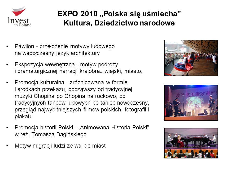 """EXPO 2010 """"Polska się uśmiecha Kultura, Dziedzictwo narodowe Pawilon - przełożenie motywy ludowego na współczesny język architektury Ekspozycja wewnętrzna - motyw podróży i dramaturgicznej narracji krajobraz wiejski, miasto, Promocja kulturalna - zróżnicowana w formie i środkach przekazu, począwszy od tradycyjnej muzyki Chopina po Chopina na rockowo, od tradycyjnych tańców ludowych po taniec nowoczesny, przegląd najwybitniejszych filmów polskich, fotografii i plakatu Promocja historii Polski - """"Animowana Historia Polski w reż."""