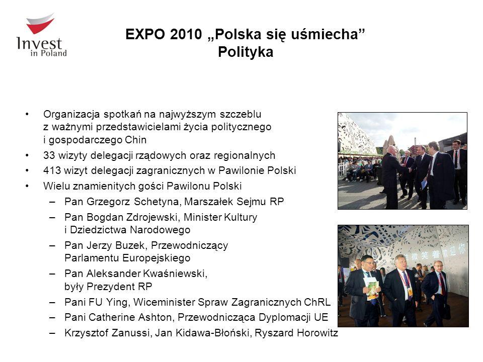 """EXPO 2010 """"Polska się uśmiecha Marketing eksportowy Polska kraj dynamicznie się rozwijający Członek Unii Europejskiej O stabilnej gospodarce, który jako jedyny w Europie nie doświadczył recesji, a ponadto rozwijał się w najwyższym na kontynencie tempie Brama do zjednoczonego rynku europejskiego, oferujący dostęp do prawie pół miliardowego rynku konsumentów, trzeciego po Chinach i Indiach Polska jako najczęściej rozważana przez firmy lokalizacja bezpośrednich Inwestycji Zagranicznych zgodnie z raportem Ernst&Young European Attractiveness Survey 33 wydarzenia zrealizowane w Pawilonie w ramach współpracy gospodarczej 1000 przedstawicieli firm chińskich i stowarzyszeń branżowych 200 polskich firm uczestniczących w spotkaniach z firmami chińskimi"""