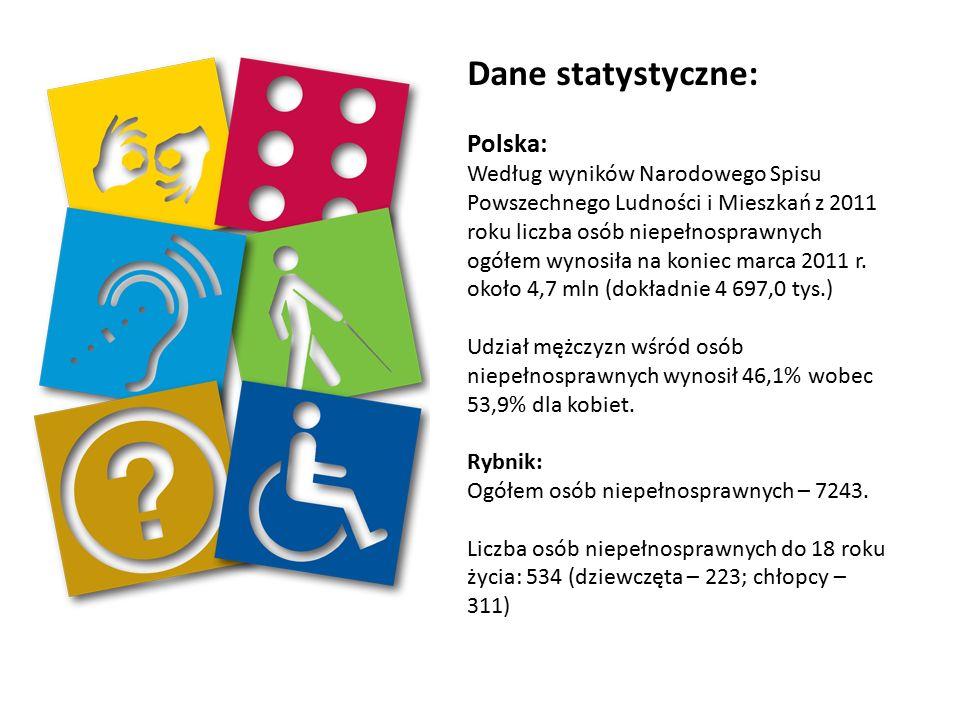 Dane statystyczne: Polska: Według wyników Narodowego Spisu Powszechnego Ludności i Mieszkań z 2011 roku liczba osób niepełnosprawnych ogółem wynosiła na koniec marca 2011 r.