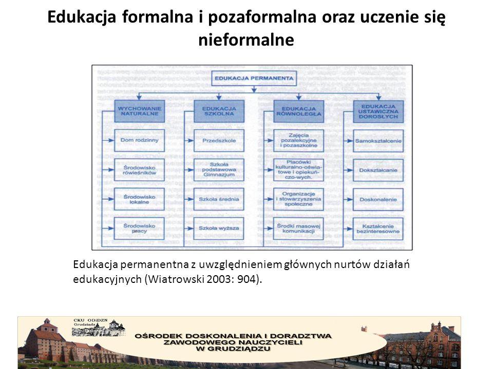 Edukacja permanentna z uwzględnieniem głównych nurtów działań edukacyjnych (Wiatrowski 2003: 904).