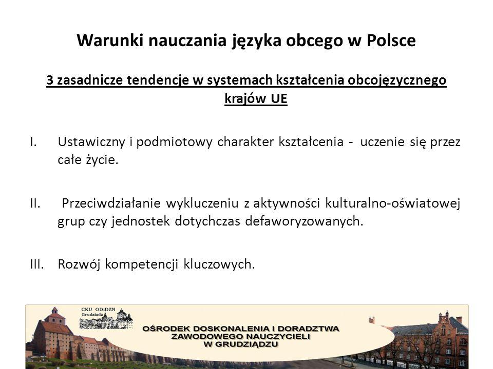Warunki nauczania języka obcego w Polsce I.Ustawiczny i podmiotowy charakter kształcenia - uczenie się przez całe życie.