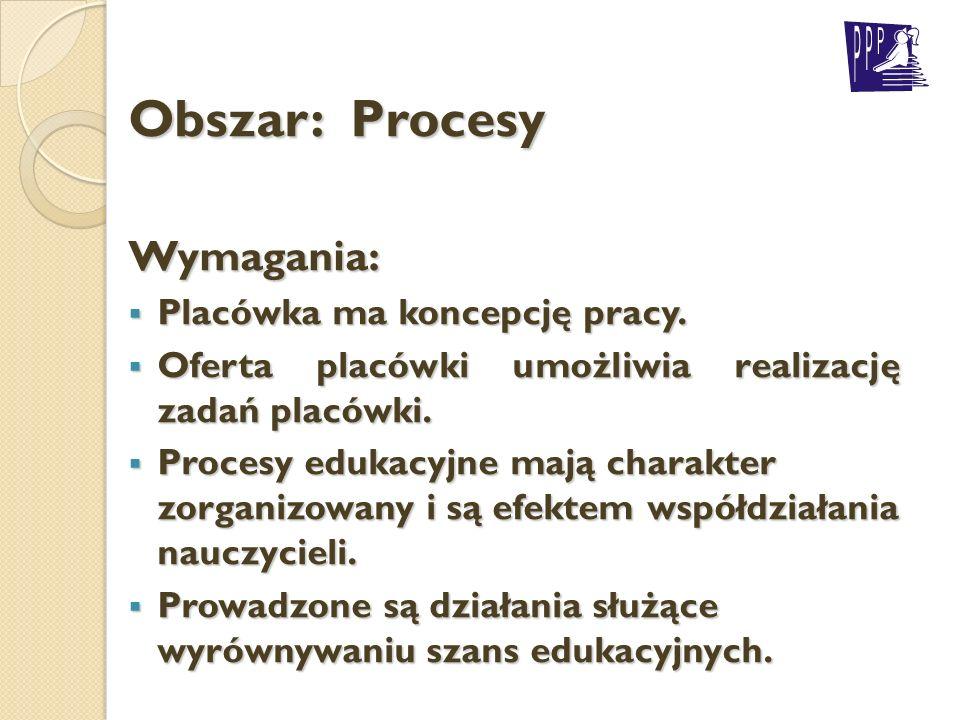 Obszar: Procesy Wymagania:  Placówka ma koncepcję pracy.  Oferta placówki umożliwia realizację zadań placówki.  Procesy edukacyjne mają charakter z