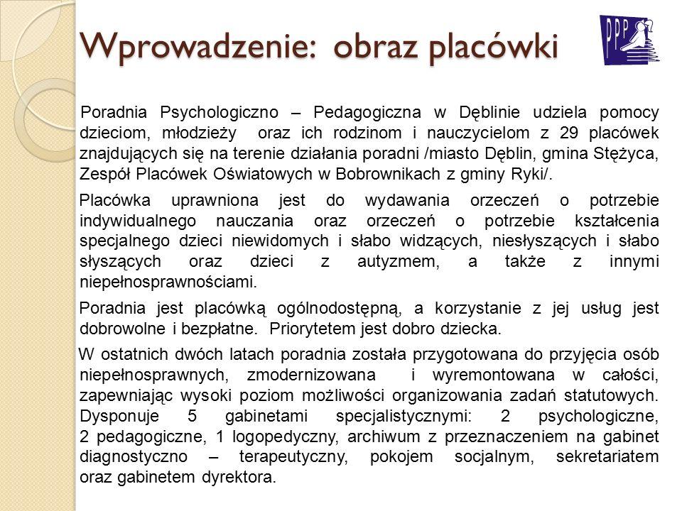 obraz placówki, c.d.: W placówce zatrudnionych jest 9 pracowników pedagogicznych: 4 psychologów, 4 pedagogów i1 logopeda.