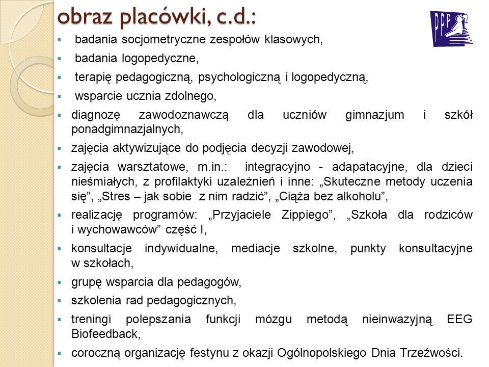 obraz placówki, c.d.:  badania socjometryczne zespołów klasowych,  badania logopedyczne,  terapię pedagogiczną, psychologiczną i logopedyczną,  ws