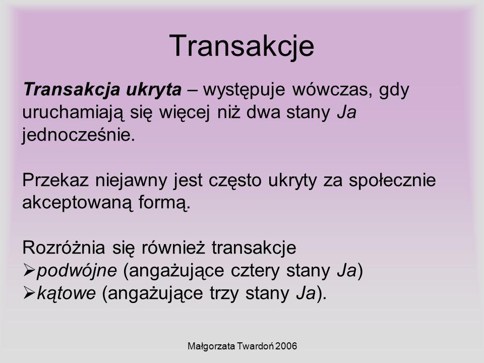 Małgorzata Twardoń 2006 Transakcje Transakcja ukryta – występuje wówczas, gdy uruchamiają się więcej niż dwa stany Ja jednocześnie. Przekaz niejawny j