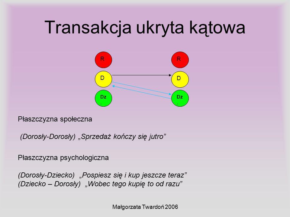 """Małgorzata Twardoń 2006 Transakcja ukryta kątowa D Dz. R D R Płaszczyzna społeczna (Dorosły-Dorosły) """"Sprzedaż kończy się jutro"""" Płaszczyzna psycholog"""
