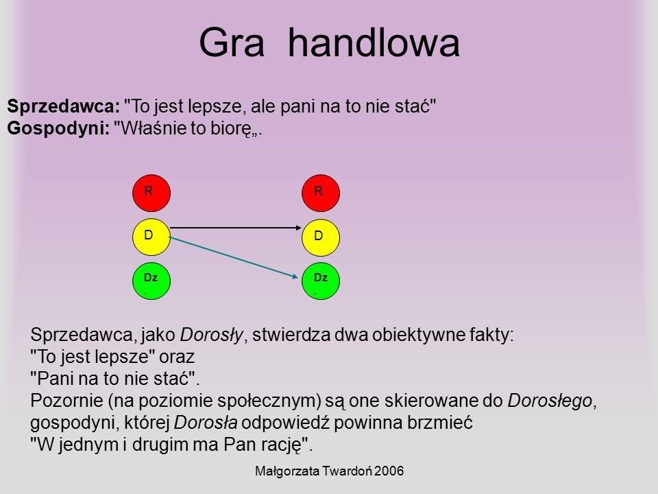 Małgorzata Twardoń 2006 Gra handlowa Sprzedawca: