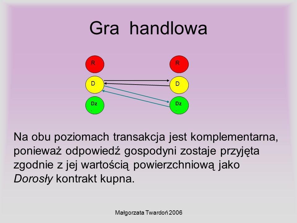 Małgorzata Twardoń 2006 Gra handlowa D Dz. R D R Na obu poziomach transakcja jest komplementarna, ponieważ odpowiedź gospodyni zostaje przyjęta zgodni