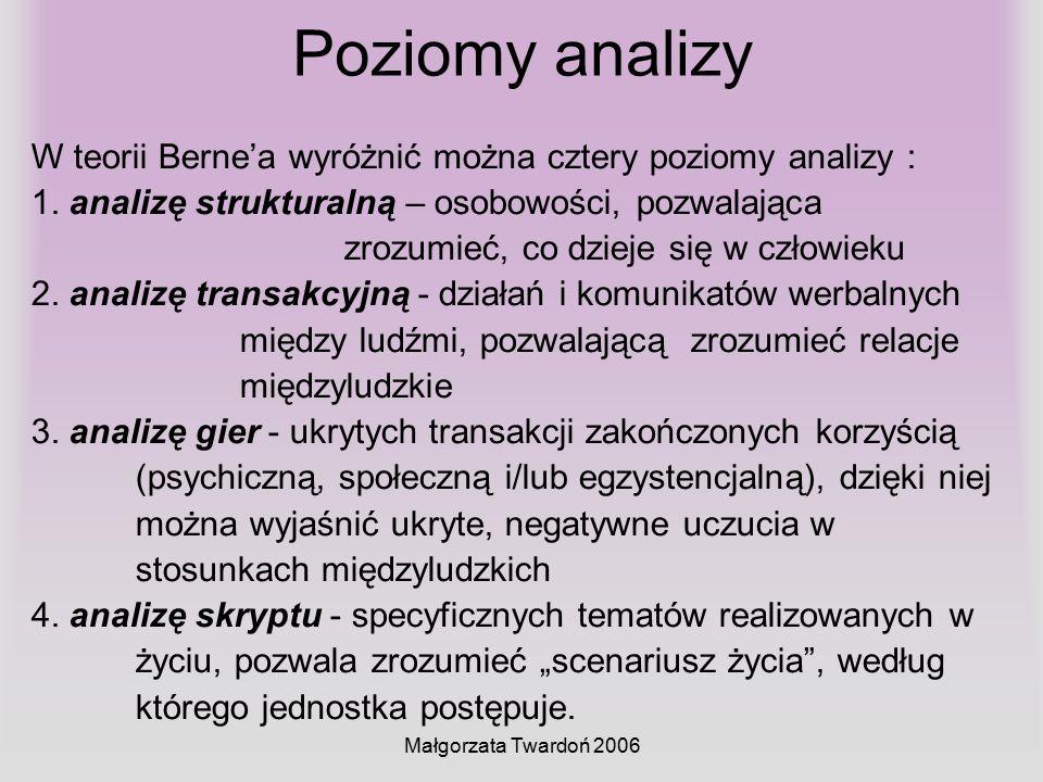 Małgorzata Twardoń 2006 Poziomy analizy W teorii Berne'a wyróżnić można cztery poziomy analizy : 1. analizę strukturalną – osobowości, pozwalająca zro