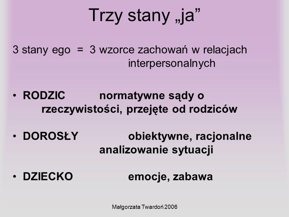 """Małgorzata Twardoń 2006 Trzy stany """"ja"""" 3 stany ego = 3 wzorce zachowań w relacjach interpersonalnych RODZICnormatywne sądy o rzeczywistości, przejęte"""