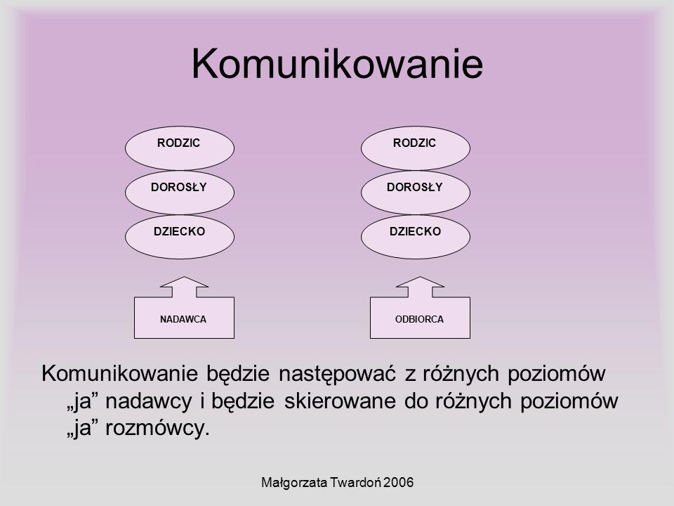 """Małgorzata Twardoń 2006 Komunikowanie Komunikowanie będzie następować z różnych poziomów """"ja"""" nadawcy i będzie skierowane do różnych poziomów """"ja"""" roz"""