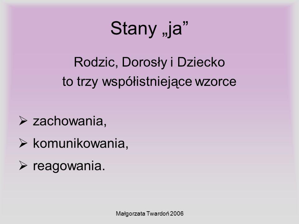 """Małgorzata Twardoń 2006 Stany """"ja"""" Rodzic, Dorosły i Dziecko to trzy współistniejące wzorce  zachowania,  komunikowania,  reagowania."""