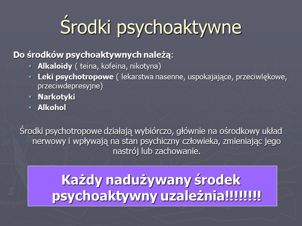 Rodzaje uzależnień Lekomania nadużywanie leków, w tym psychotropowych nadużywanie leków, w tym psychotropowychAlkoholizm nadużywanie alkoholu nadużywanie alkoholuNarkomania uzależnienie od narkotyków twardych (kokainy i heroiny) i miękkich (marihuany, ecstasy i LSD) uzależnienie od narkotyków twardych (kokainy i heroiny) i miękkich (marihuany, ecstasy i LSD)Nikotynizm uzależnienie od papierosów uzależnienie od papierosów Lekomania, narkomania i alkoholizm to bardzo niebezpieczne dla zdrowia i życia, potencjalnie śmiertelne choroby.