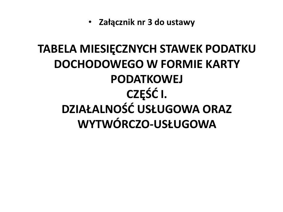 Załącznik nr 3 do ustawy TABELA MIESIĘCZNYCH STAWEK PODATKU DOCHODOWEGO W FORMIE KARTY PODATKOWEJ CZĘŚĆ I.