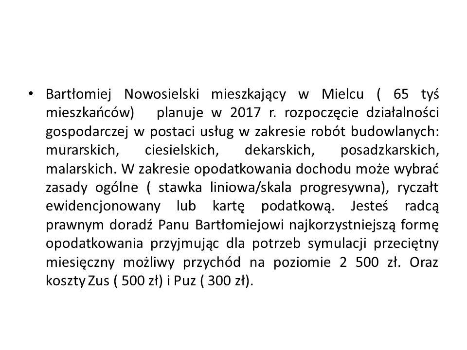 Bartłomiej Nowosielski mieszkający w Mielcu ( 65 tyś mieszkańców) planuje w 2017 r.
