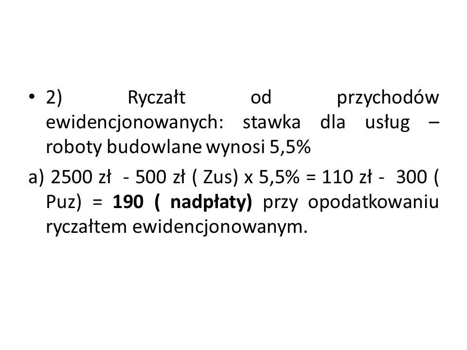 2) Ryczałt od przychodów ewidencjonowanych: stawka dla usług – roboty budowlane wynosi 5,5% a) 2500 zł - 500 zł ( Zus) x 5,5% = 110 zł - 300 ( Puz) = 190 ( nadpłaty) przy opodatkowaniu ryczałtem ewidencjonowanym.