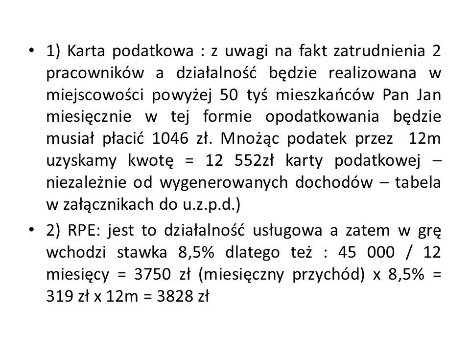 1) Karta podatkowa : z uwagi na fakt zatrudnienia 2 pracowników a działalność będzie realizowana w miejscowości powyżej 50 tyś mieszkańców Pan Jan miesięcznie w tej formie opodatkowania będzie musiał płacić 1046 zł.