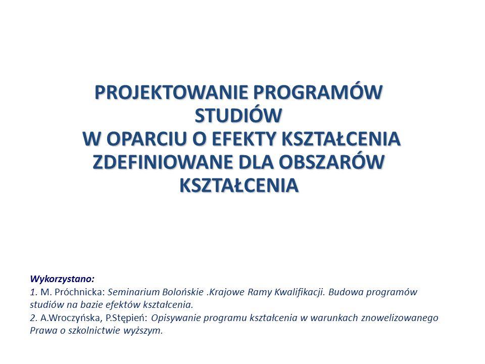 Wykorzystano: 1. M. Próchnicka: Seminarium Bolońskie.Krajowe Ramy Kwalifikacji.