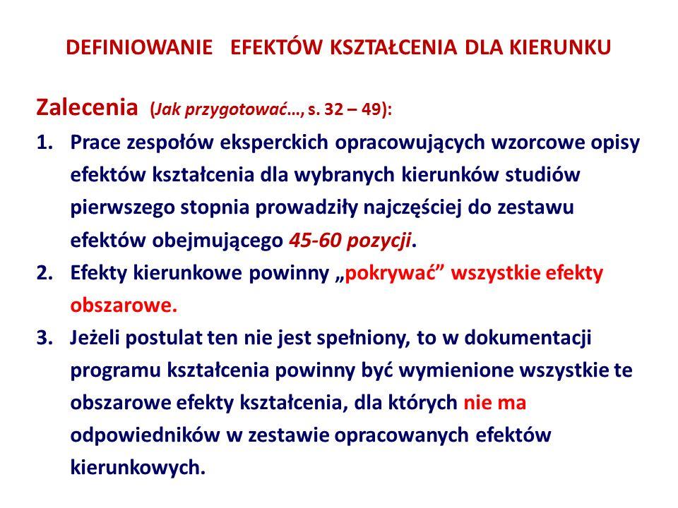 Zalecenia (Jak przygotować…, s.