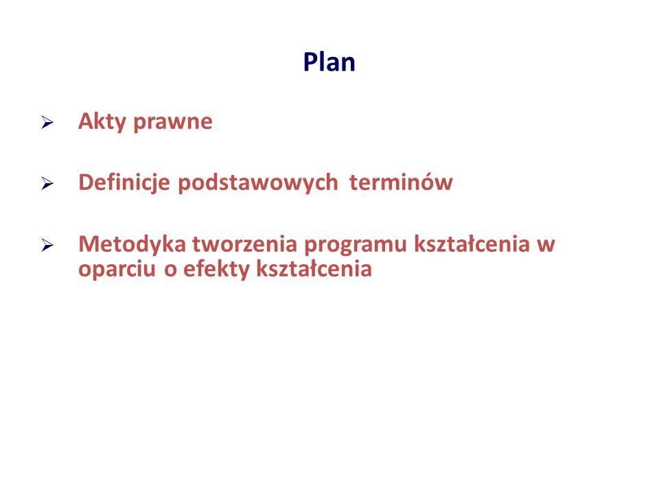 Plan  Akty prawne  Definicje podstawowych terminów  Metodyka tworzenia programu kształcenia w oparciu o efekty kształcenia