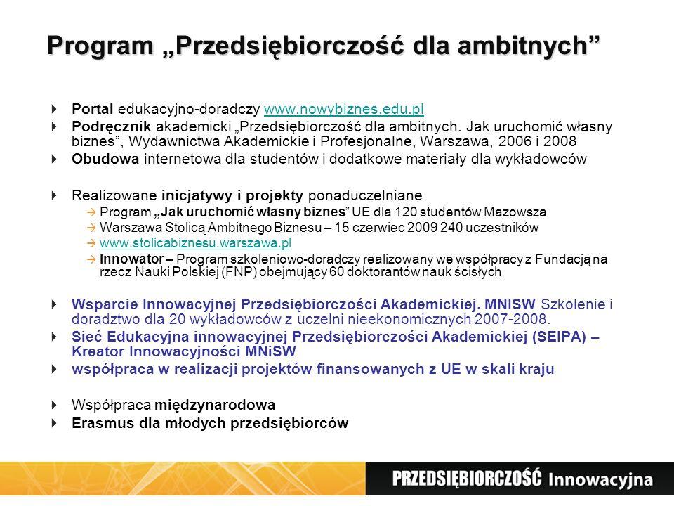 """Program """"Przedsiębiorczość dla ambitnych  Portal edukacyjno-doradczy www.nowybiznes.edu.plwww.nowybiznes.edu.pl  Podręcznik akademicki """"Przedsiębiorczość dla ambitnych."""