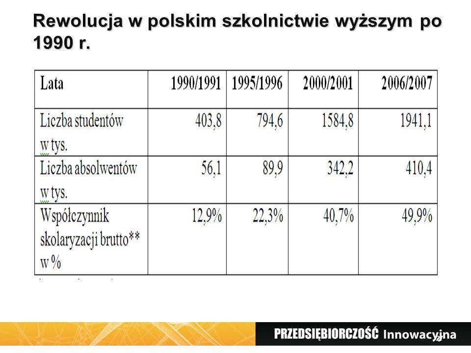 27 Rewolucja w polskim szkolnictwie wyższym po 1990 r.