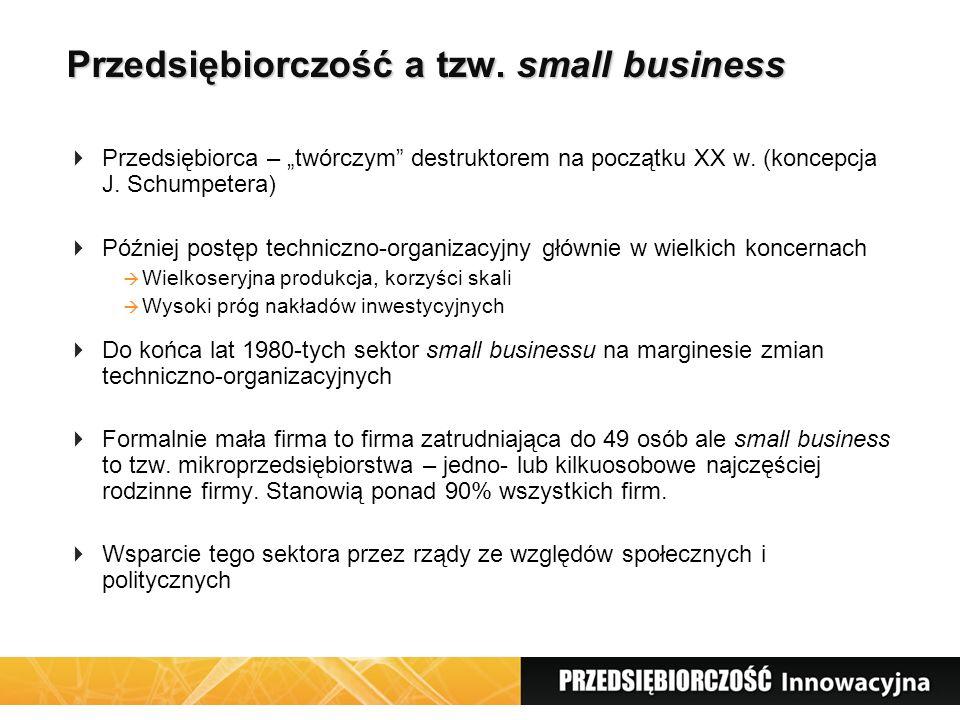 Przedsiębiorczość a tzw.