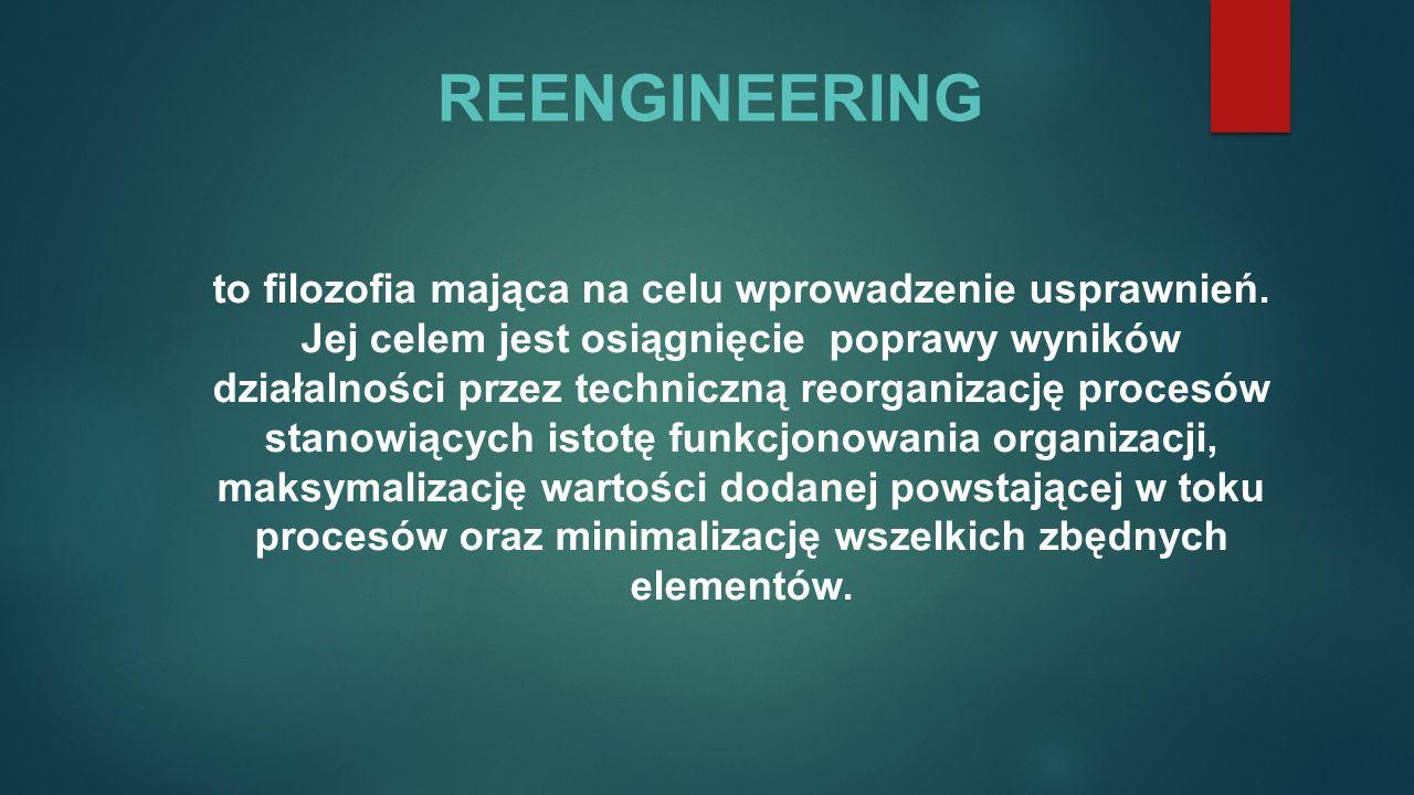 REENGINEERING to filozofia mająca na celu wprowadzenie usprawnień.