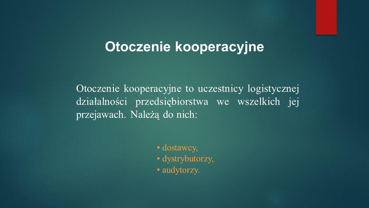 Otoczenie kooperacyjne Otoczenie kooperacyjne to uczestnicy logistycznej działalności przedsiębiorstwa we wszelkich jej przejawach.
