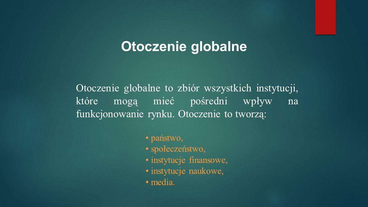 Otoczenie globalne Otoczenie globalne to zbiór wszystkich instytucji, które mogą mieć pośredni wpływ na funkcjonowanie rynku.