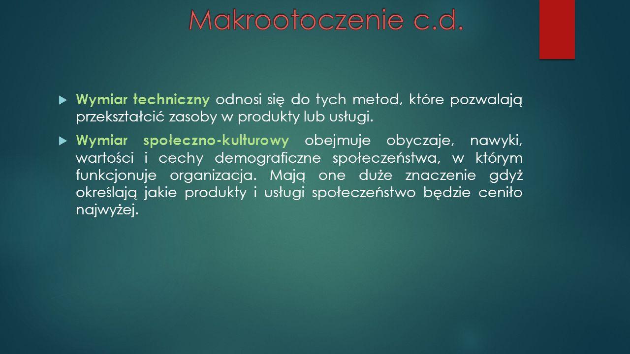  Wymiar techniczny odnosi się do tych metod, które pozwalają przekształcić zasoby w produkty lub usługi.
