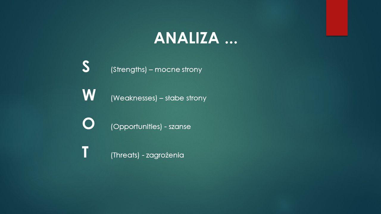 ANALIZA...