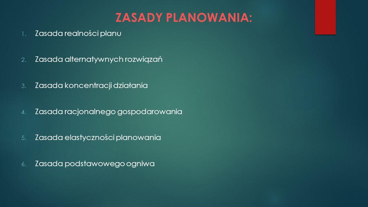 ZASADY PLANOWANIA: 1.Zasada realności planu 2. Zasada alternatywnych rozwiązań 3.