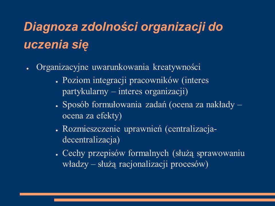Diagnoza zdolności organizacji do uczenia się ● Organizacyjne uwarunkowania kreatywności ● Poziom integracji pracowników (interes partykularny – inter