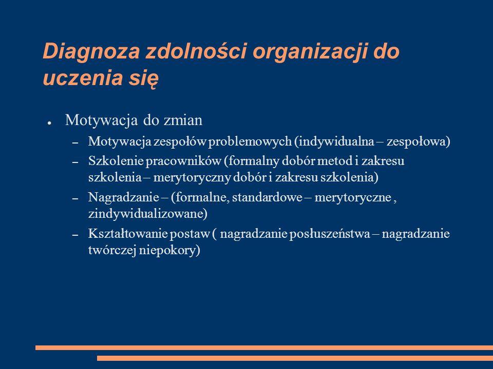Diagnoza zdolności organizacji do uczenia się ● Motywacja do zmian – Motywacja zespołów problemowych (indywidualna – zespołowa) – Szkolenie pracownikó
