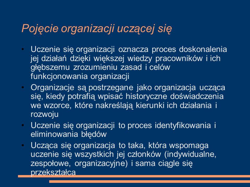 Pojęcie organizacji uczącej się Uczenie się organizacji oznacza proces doskonalenia jej działań dzięki większej wiedzy pracowników i ich głębszemu zro