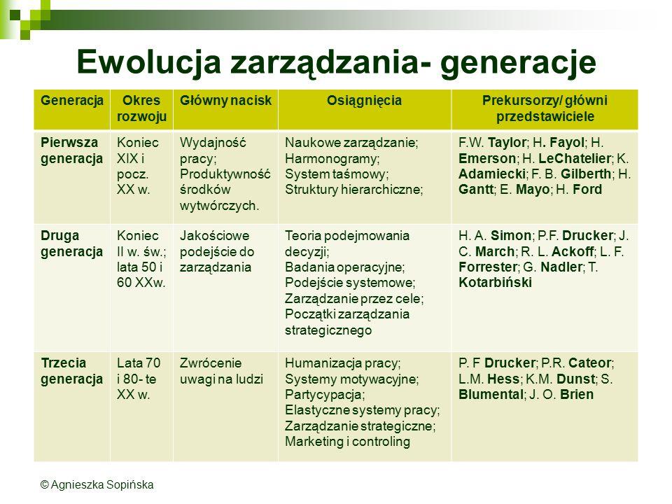 Ewolucja zarządzania- generacje GeneracjaOkres rozwoju Główny naciskOsiągnięciaPrekursorzy/ główni przedstawiciele Pierwsza generacja Koniec XIX i pocz.