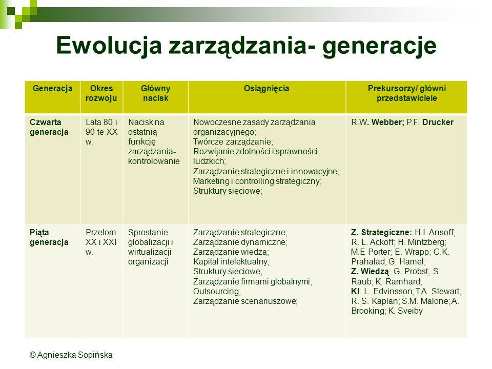 Ewolucja zarządzania- generacje GeneracjaOkres rozwoju Główny nacisk OsiągnięciaPrekursorzy/ główni przedstawiciele Czwarta generacja Lata 80 i 90-te