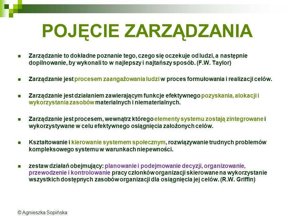 © Agnieszka Sopińska 4.